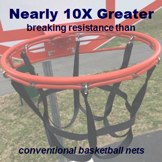 Nearly 10X greater breaking resistance strength than conventional basketball nets